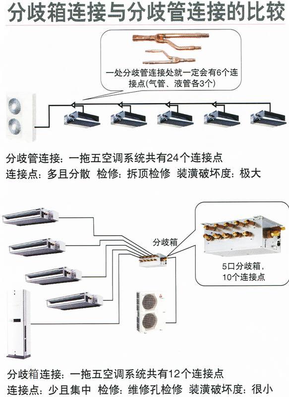 三菱电机中央空调菱耀系列.jpg